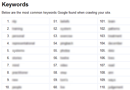 Common Keywords as Listed by Google Webmaster Tools