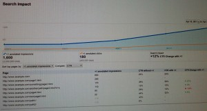 Tracking Google +1 Metrics in Webmaster Tools