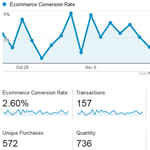 google-universal-analytics-small